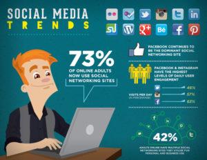 redes sociales metricas